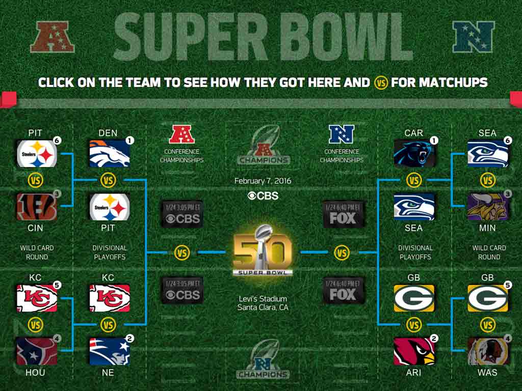 Road To Superbowl