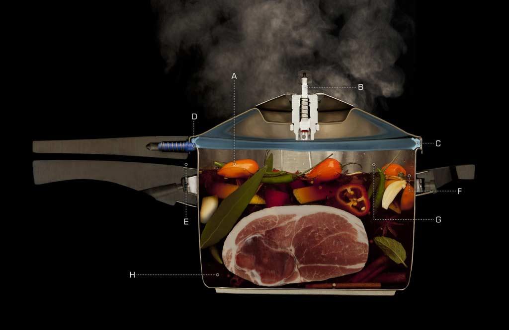 Image courtesy of modernistcuisine.com