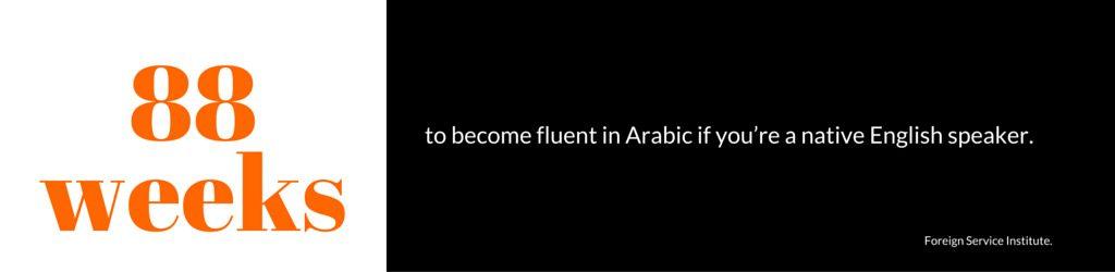 arabic-infog
