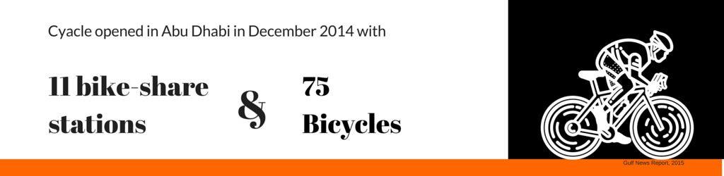 cycle-info