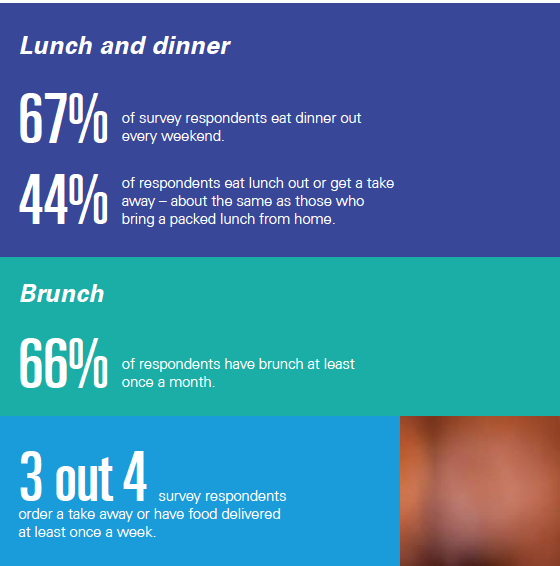 KPMG 2016 Food and Beverage Report